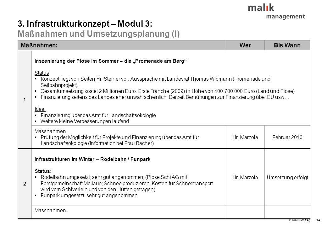 """14© malik-mzsg Maßnahmen:WerBis Wann 1 Inszenierung der Plose im Sommer – die """"Promenade am Berg"""" Status Konzept liegt von Seiten Hr. Steiner vor. Aus"""