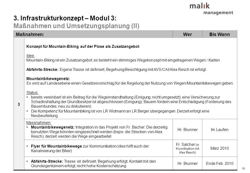 15© malik-mzsg Maßnahmen:WerBis Wann 3 Konzept für Mountain-Biking auf der Plose als Zusatzangebot Idee: Mountain-Biking ist ein Zusatzangebot; es bes