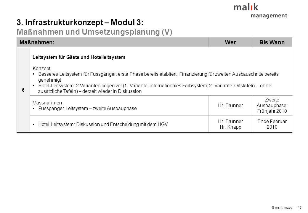 18© malik-mzsg Maßnahmen:WerBis Wann 6 Leitsystem für Gäste und Hotelleitsystem Konzept Besseres Leitsystem für Fussgänger: erste Phase bereits etabli