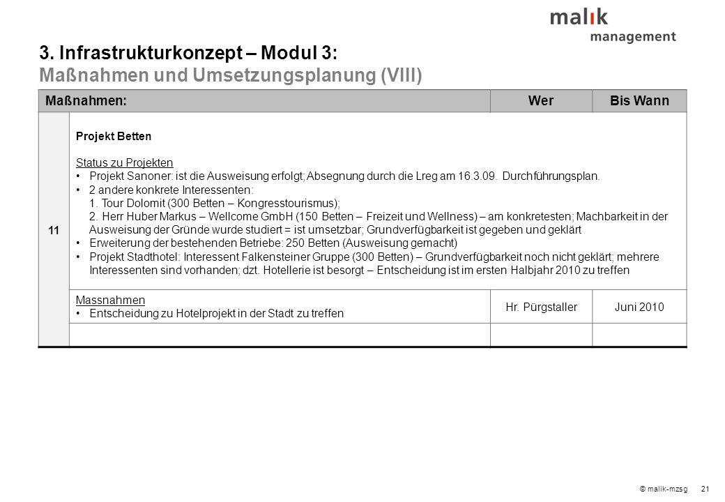 21© malik-mzsg Maßnahmen:WerBis Wann 11 Projekt Betten Status zu Projekten Projekt Sanoner: ist die Ausweisung erfolgt; Absegnung durch die Lreg am 16