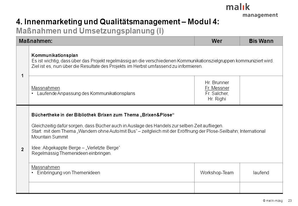 23© malik-mzsg Maßnahmen:WerBis Wann 1 Kommunikationsplan Es ist wichtig, dass über das Projekt regelmässig an die verschiedenen Kommunikationszielgru