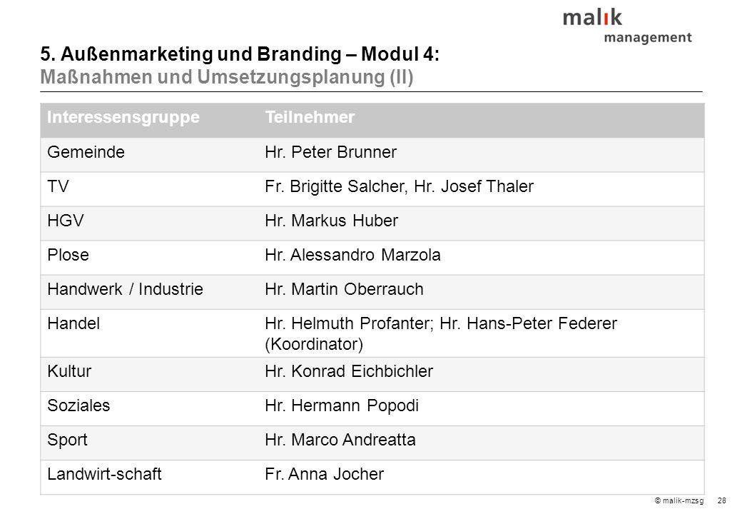 28© malik-mzsg 5. Außenmarketing und Branding – Modul 4: Maßnahmen und Umsetzungsplanung (II) InteressensgruppeTeilnehmer GemeindeHr. Peter Brunner TV