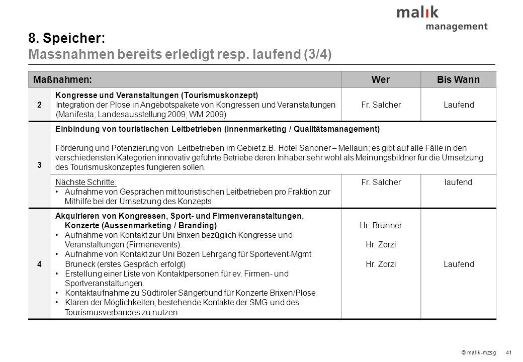 41© malik-mzsg Maßnahmen:WerBis Wann 2 Kongresse und Veranstaltungen (Tourismuskonzept) Integration der Plose in Angebotspakete von Kongressen und Ver