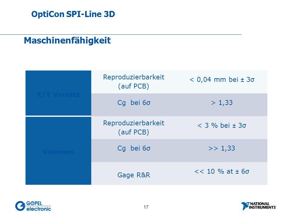 17 No. 17 Maschinenfähigkeit X/Y Versatz Reproduzierbarkeit (auf PCB) < 0,04 mm bei ± 3σ Cg bei 6σ> 1,33 Volumen Reproduzierbarkeit (auf PCB) < 3 % be