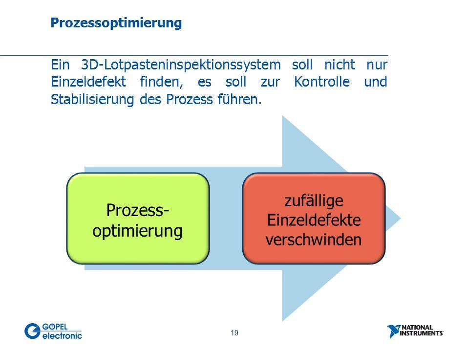 19 No. 19 Prozessoptimierung Ein 3D-Lotpasteninspektionssystem soll nicht nur Einzeldefekt finden, es soll zur Kontrolle und Stabilisierung des Prozes