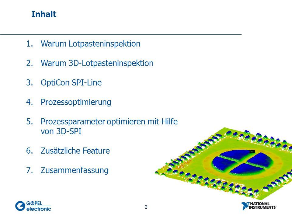 2 No. 2 1.Warum Lotpasteninspektion 2.Warum 3D-Lotpasteninspektion 3.OptiCon SPI-Line 4.Prozessoptimierung 5.Prozessparameter optimieren mit Hilfe von