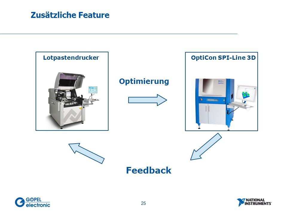 25 No. 25 Zusätzliche Feature OptiCon SPI-Line 3DLotpastendrucker Optimierung Feedback