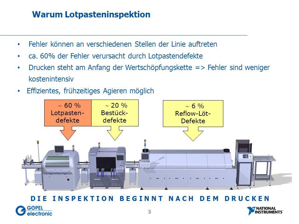 14 No. 14 Wie wird mit Verbiegungen der Leiterplatte umgegangen? OptiCon SPI-Line 3D