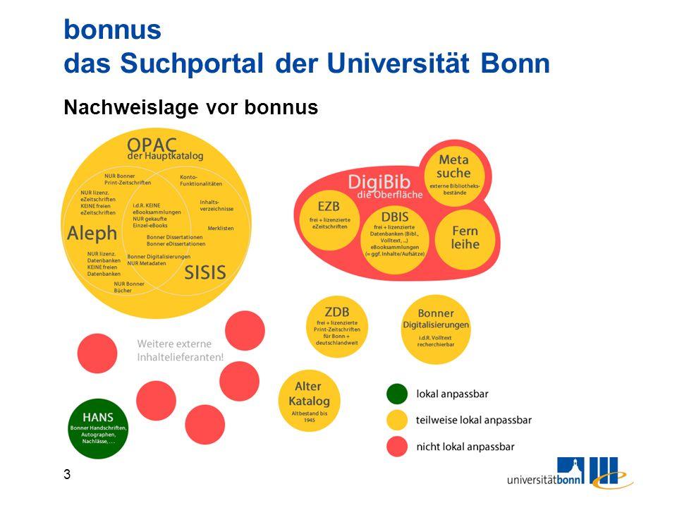 4 bonnus das Suchportal der Universität Bonn Nachweislage mit bonnus
