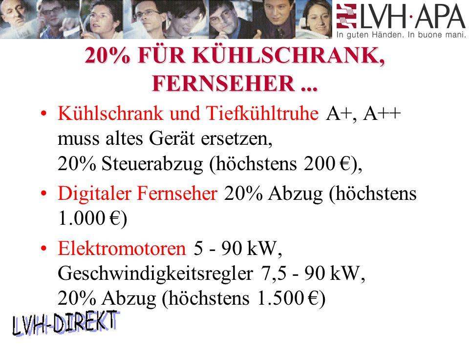 20% FÜR KÜHLSCHRANK, FERNSEHER...