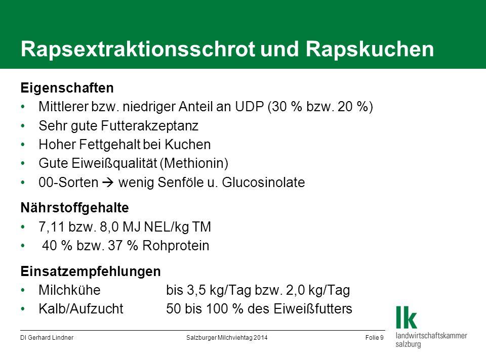 Rapsextraktionsschrot und Rapskuchen Eigenschaften Mittlerer bzw. niedriger Anteil an UDP (30 % bzw. 20 %) Sehr gute Futterakzeptanz Hoher Fettgehalt
