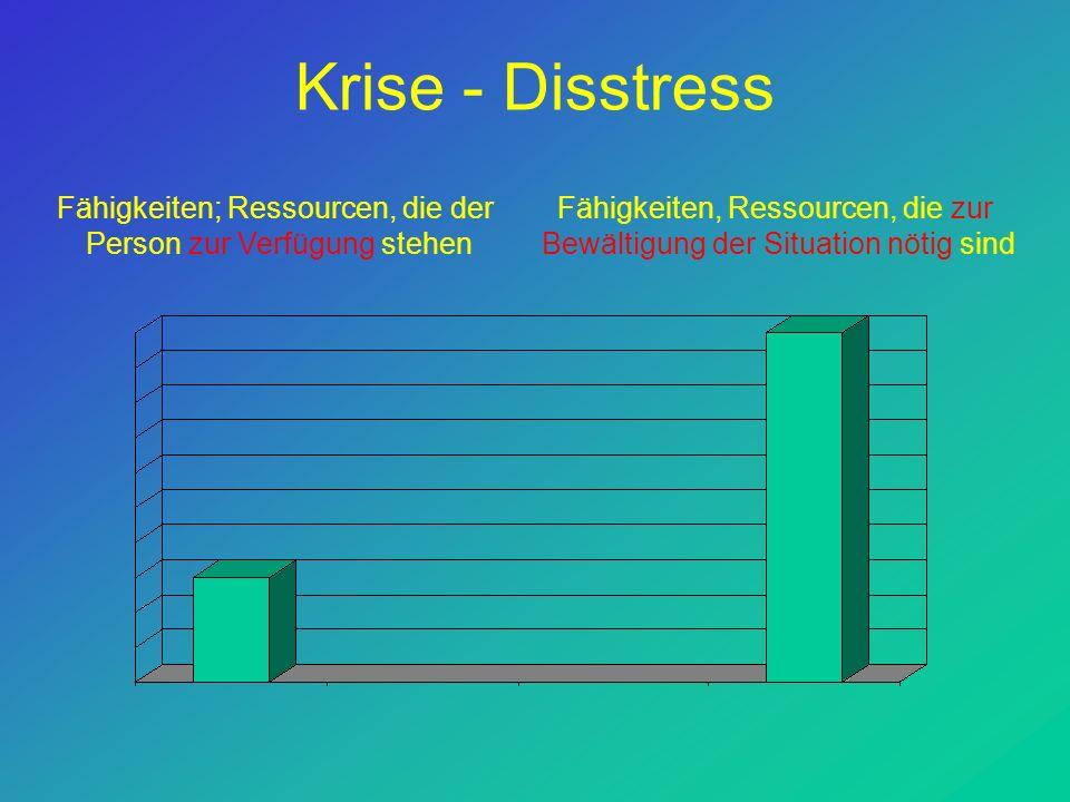 Krise - Disstress Fähigkeiten; Ressourcen, die der Person zur Verfügung stehen Fähigkeiten, Ressourcen, die zur Bewältigung der Situation nötig sind