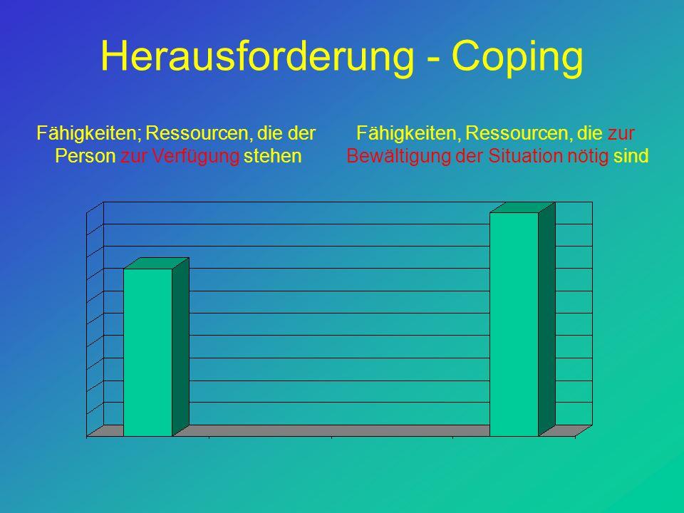 Herausforderung - Coping Fähigkeiten; Ressourcen, die der Person zur Verfügung stehen Fähigkeiten, Ressourcen, die zur Bewältigung der Situation nötig sind