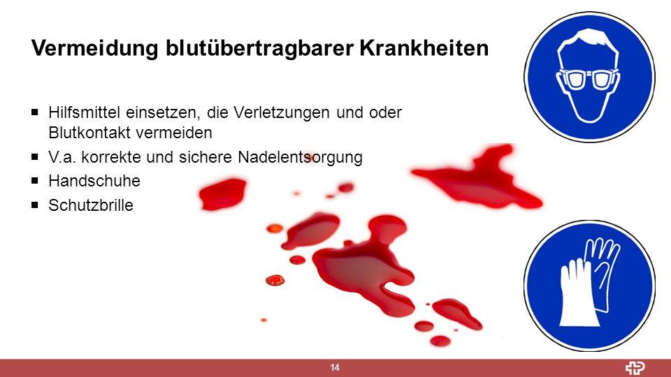 Vermeidung blutübertragbarer Krankheiten 14  Hilfsmittel einsetzen, die Verletzungen und oder Blutkontakt vermeiden  V.a. korrekte und sichere Nadel