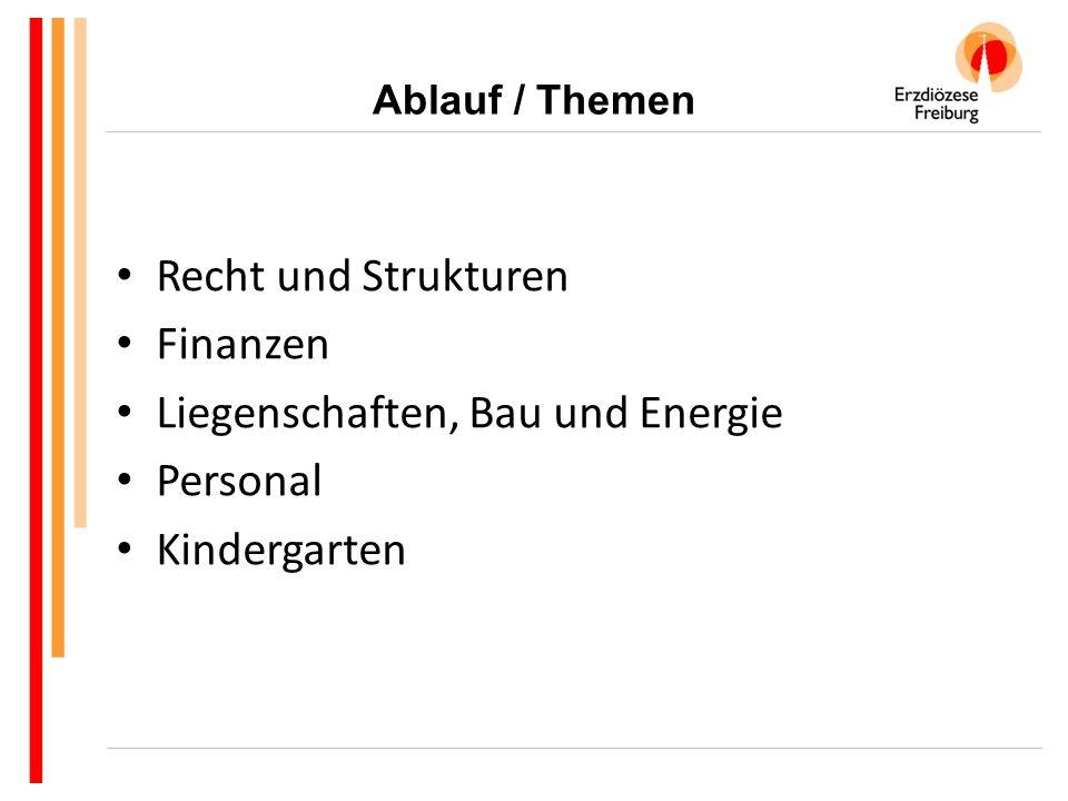 Ablauf / Themen Recht und Strukturen Finanzen Liegenschaften, Bau und Energie Personal Kindergarten