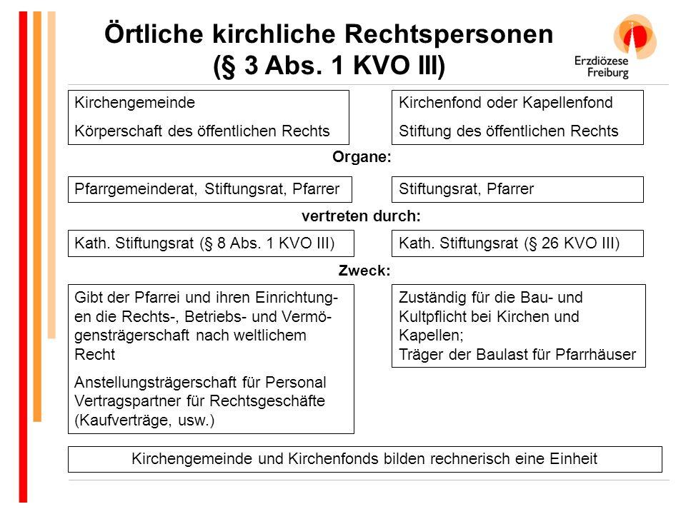 Örtliche kirchliche Rechtspersonen (§ 3 Abs. 1 KVO III) Kirchengemeinde Körperschaft des öffentlichen Rechts Kirchenfond oder Kapellenfond Stiftung de