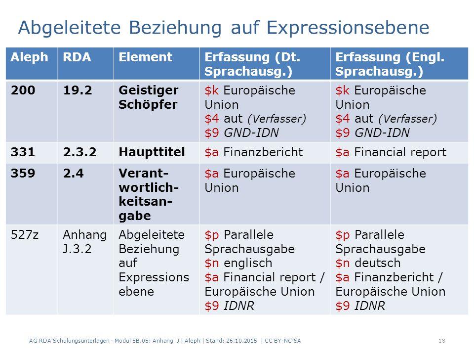 Abgeleitete Beziehung auf Expressionsebene AG RDA Schulungsunterlagen - Modul 5B.05: Anhang J | Aleph | Stand: 26.10.2015 | CC BY-NC-SA18 AlephRDAElem
