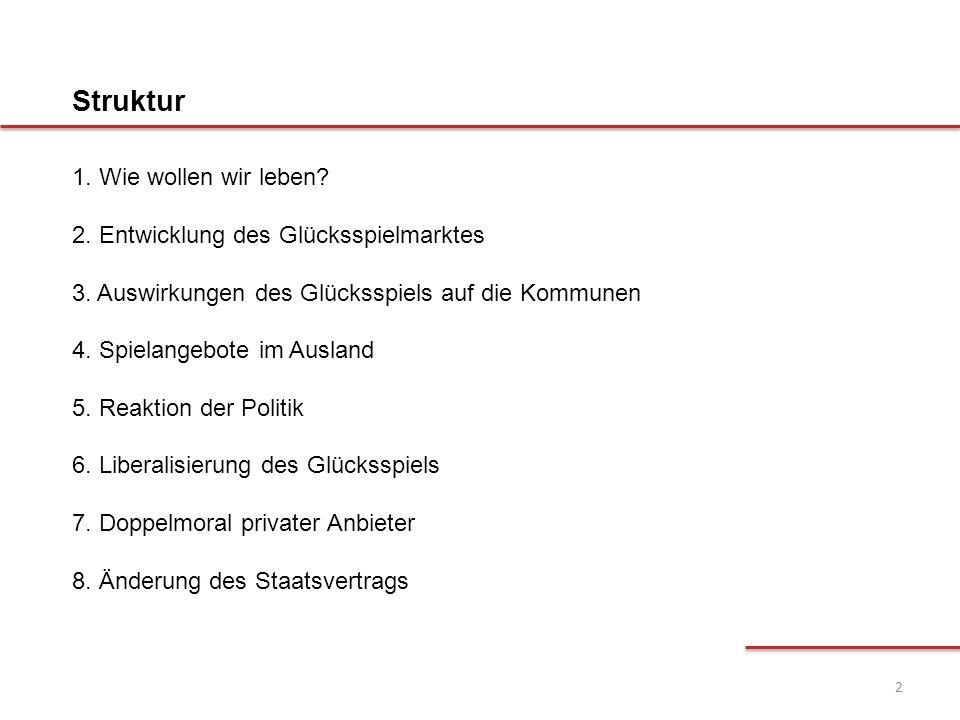 3 Soll in Deutschland alles erlaubt sein, was möglich ist.