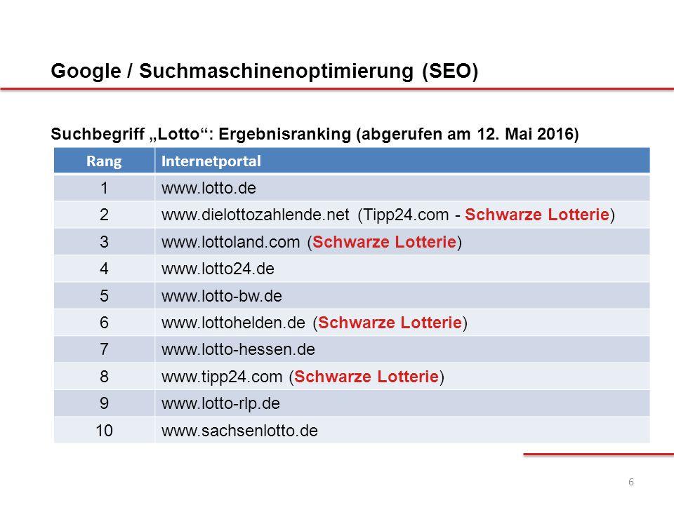 "6 Suchbegriff ""Lotto"": Ergebnisranking (abgerufen am 12. Mai 2016) Google / Suchmaschinenoptimierung (SEO) RangInternetportal 1www.lotto.de 2www.dielo"