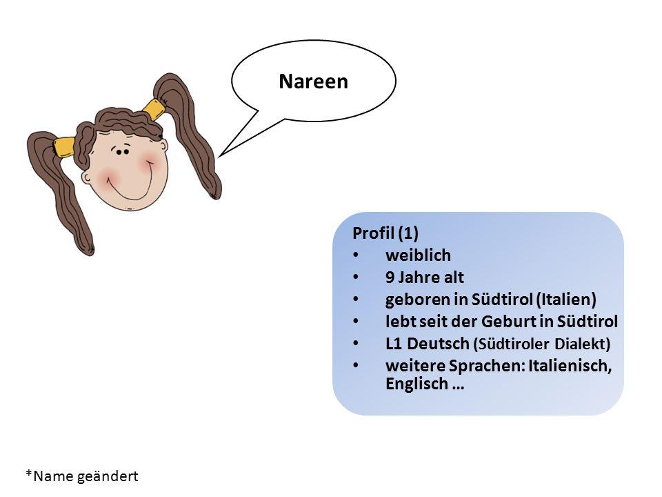 Profil (1) weiblich 9 Jahre alt geboren in Südtirol (Italien) lebt seit der Geburt in Südtirol L1 Deutsch (Südtiroler Dialekt) weitere Sprachen: Italienisch, Englisch … *Name geändert Nareen