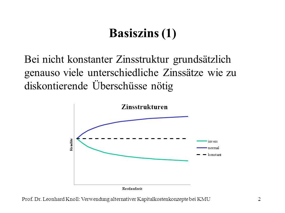 Basiszins (2) Geht nur für Laufzeiten, für die sich geeignete Staatsanleihen finden lassen Außerdem Bestreben, die Komplexität zu reduzieren Im Ergebnis Suche nach einem Einheitszins Kompromiss: Aktuelle Rendite einer Staatsanleihe mit Restlaufzeit, die der Duration der Überschuss- reihe entspricht Prof.