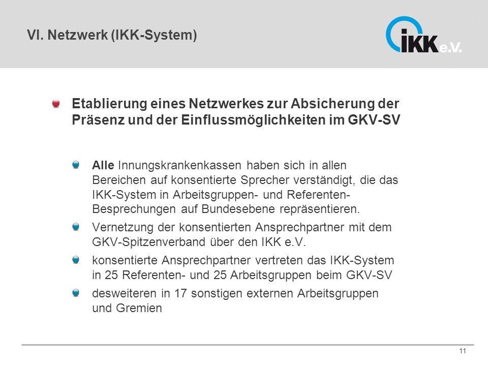 VI. Netzwerk (IKK-System) Etablierung eines Netzwerkes zur Absicherung der Präsenz und der Einflussmöglichkeiten im GKV-SV Alle Innungskrankenkassen h