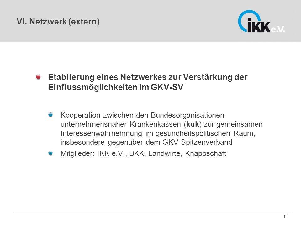 VI. Netzwerk (extern) Etablierung eines Netzwerkes zur Verstärkung der Einflussmöglichkeiten im GKV-SV Kooperation zwischen den Bundesorganisationen u