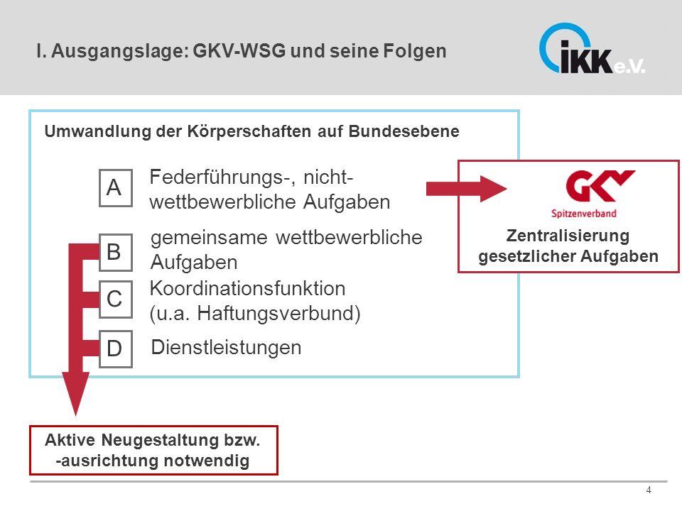 Zentralisierung gesetzlicher Aufgaben 4 A Federführungs-, nicht- wettbewerbliche Aufgaben Dienstleistungen Aktive Neugestaltung bzw.