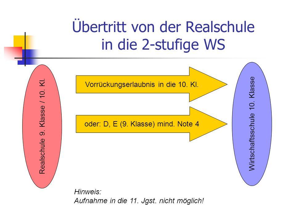 Übertritt von der Realschule in die 2-stufige WS Realschule 9.