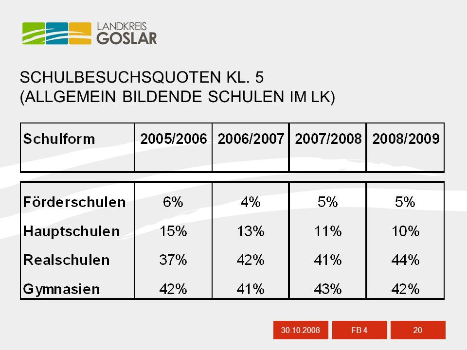 2030.10.2008 FB 4 SCHULBESUCHSQUOTEN KL. 5 (ALLGEMEIN BILDENDE SCHULEN IM LK)
