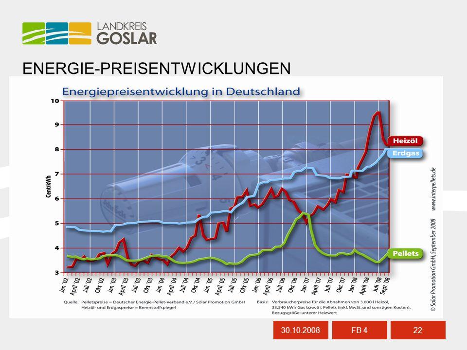 30.10.200822 FB 4 ENERGIE-PREISENTWICKLUNGEN