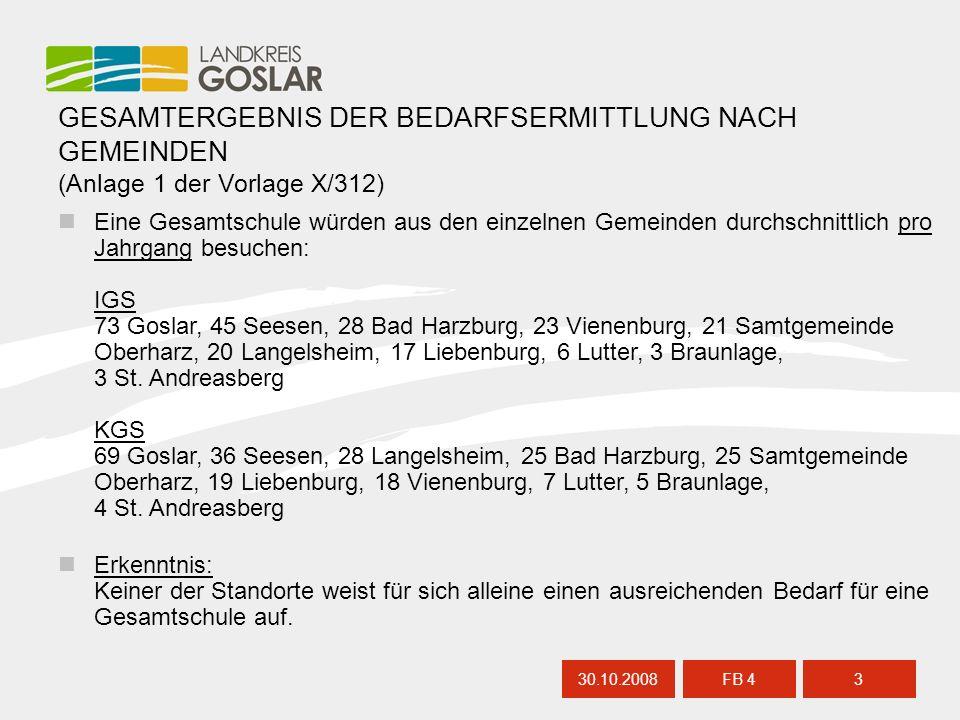 GESAMTERGEBNIS DER BEDARFSERMITTLUNG NACH GEMEINDEN (Anlage 1 der Vorlage X/312) Eine Gesamtschule würden aus den einzelnen Gemeinden durchschnittlich pro Jahrgang besuchen: IGS 73 Goslar, 45 Seesen, 28 Bad Harzburg, 23 Vienenburg, 21 Samtgemeinde Oberharz, 20 Langelsheim, 17 Liebenburg, 6 Lutter, 3 Braunlage, 3 St.