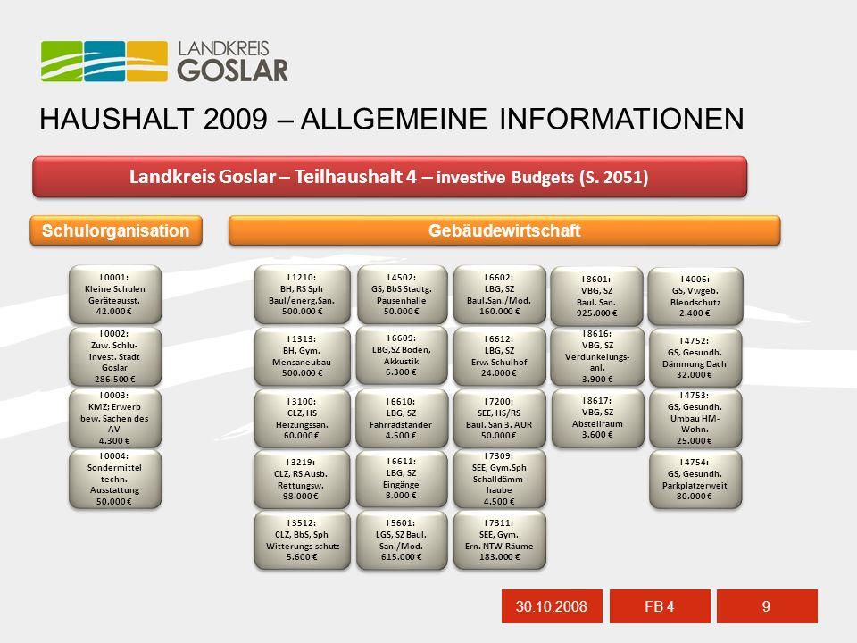 30.10.20089 FB 4 HAUSHALT 2009 – ALLGEMEINE INFORMATIONEN Landkreis Goslar – Teilhaushalt 4 – investive Budgets (S. 2051) I 6602: LBG, SZ Baul.San./Mo