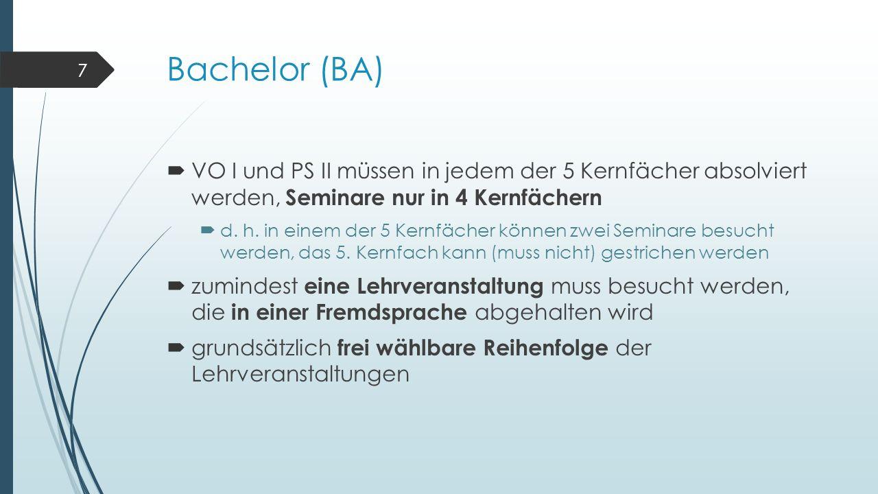 Bachelor (BA)  VO I und PS II müssen in jedem der 5 Kernfächer absolviert werden, Seminare nur in 4 Kernfächern  d.