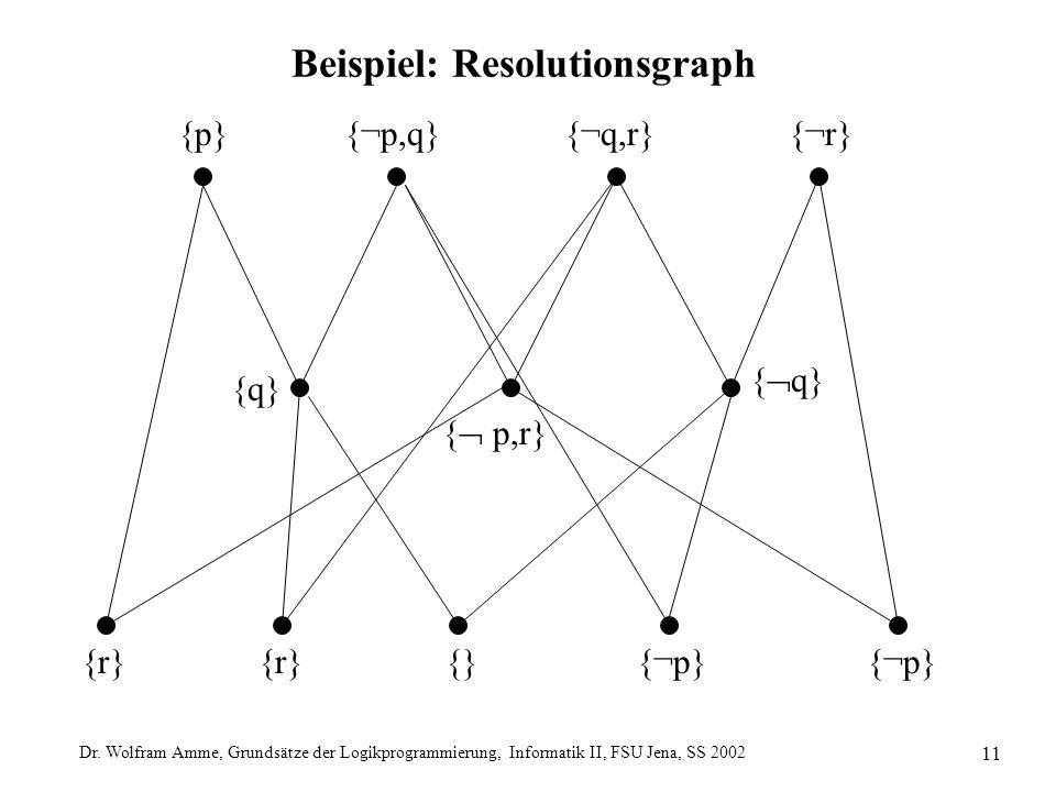 Dr. Wolfram Amme, Grundsätze der Logikprogrammierung, Informatik II, FSU Jena, SS 2002 11 Beispiel: Resolutionsgraph {p} {¬p,q} {¬q,r} {¬r} {r} {r} {}