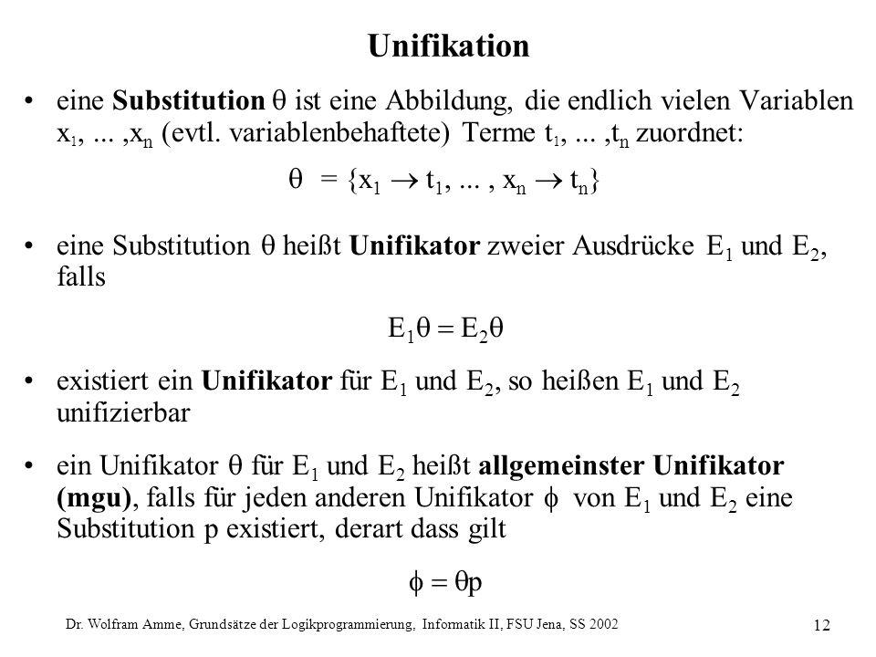 Dr. Wolfram Amme, Grundsätze der Logikprogrammierung, Informatik II, FSU Jena, SS 2002 12 Unifikation eine Substitution  ist eine Abbildung, die endl