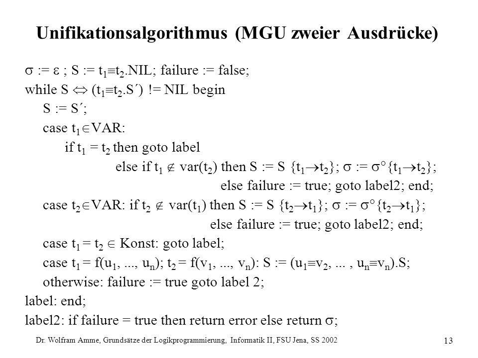 Dr. Wolfram Amme, Grundsätze der Logikprogrammierung, Informatik II, FSU Jena, SS 2002 13 Unifikationsalgorithmus (MGU zweier Ausdrücke)  :=  ; S :