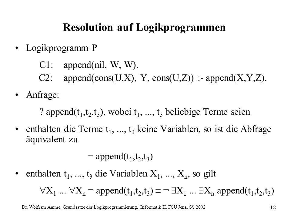 Dr. Wolfram Amme, Grundsätze der Logikprogrammierung, Informatik II, FSU Jena, SS 2002 18 Resolution auf Logikprogrammen Logikprogramm P C1: append(ni