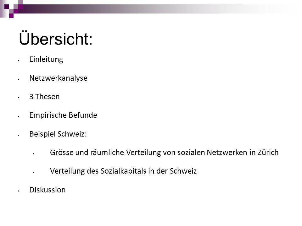 Übersicht: Einleitung Netzwerkanalyse 3 Thesen Empirische Befunde Beispiel Schweiz: Grösse und räumliche Verteilung von sozialen Netzwerken in Zürich Verteilung des Sozialkapitals in der Schweiz Diskussion