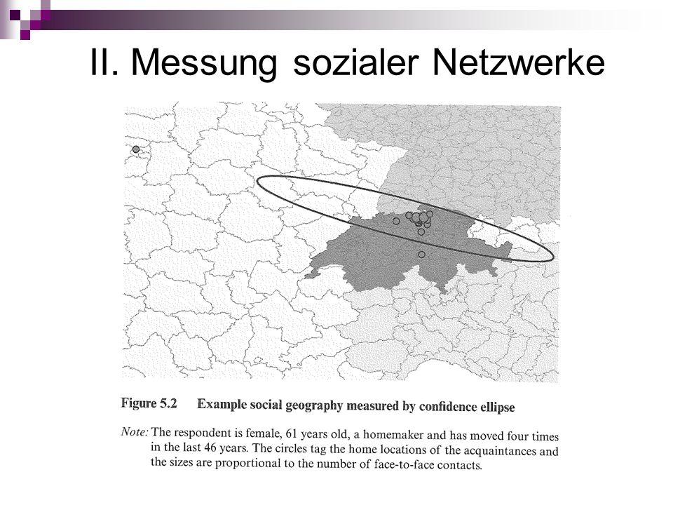 II. Messung sozialer Netzwerke
