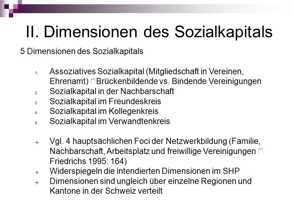 II. Dimensionen des Sozialkapitals 5 Dimensionen des Sozialkapitals 1.