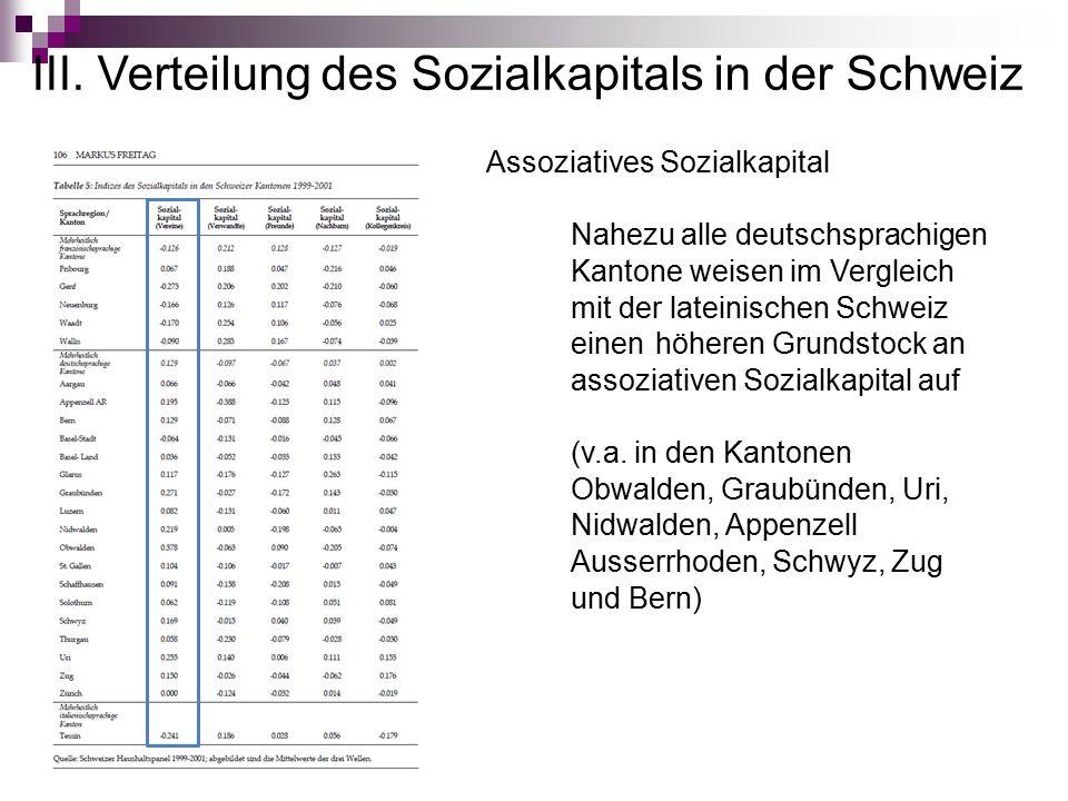 III. Verteilung des Sozialkapitals in der Schweiz Assoziatives Sozialkapital Nahezu alle deutschsprachigen Kantone weisen im Vergleich mit der lateini