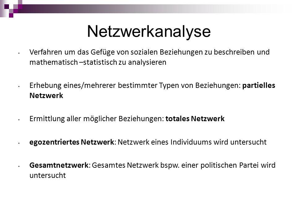Empirische Befunde: Dichte: es sind nicht alle Personen im Netzwerk mit allen anderen verbunden; es bestehen jedoch innerhalb des Netzwerks Cluster von Personen, die fast alle miteinander verbunden sind.