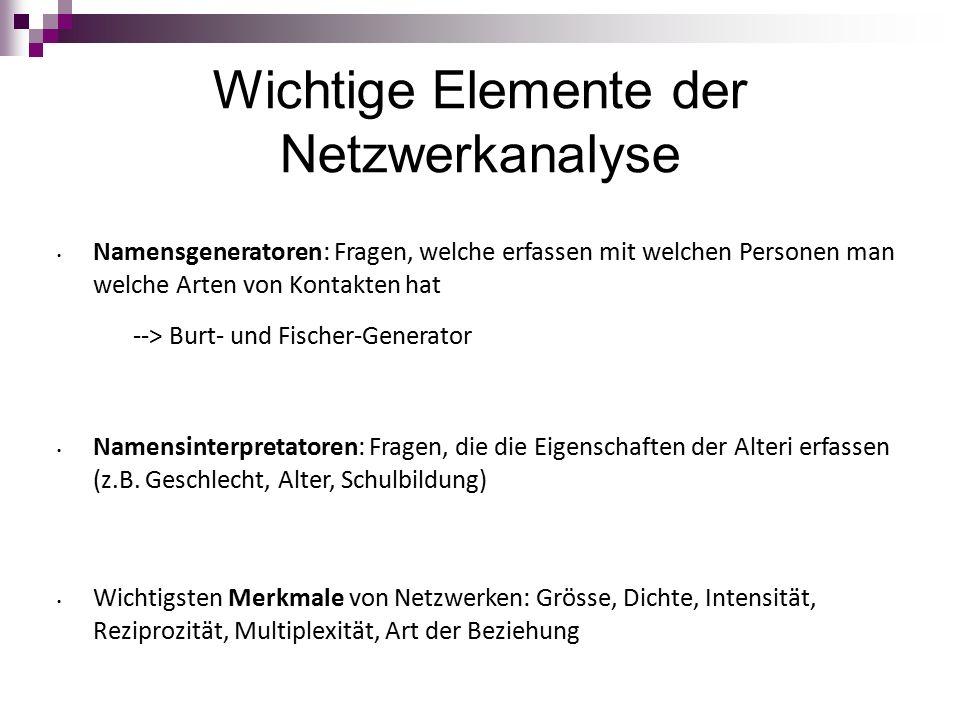 Wichtige Elemente der Netzwerkanalyse Namensgeneratoren: Fragen, welche erfassen mit welchen Personen man welche Arten von Kontakten hat --> Burt- und Fischer-Generator Namensinterpretatoren: Fragen, die die Eigenschaften der Alteri erfassen (z.B.
