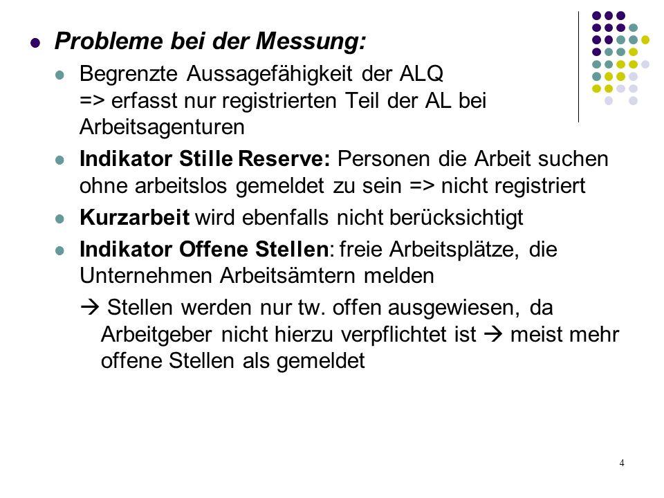 4 Probleme bei der Messung: Begrenzte Aussagefähigkeit der ALQ => erfasst nur registrierten Teil der AL bei Arbeitsagenturen Indikator Stille Reserve: