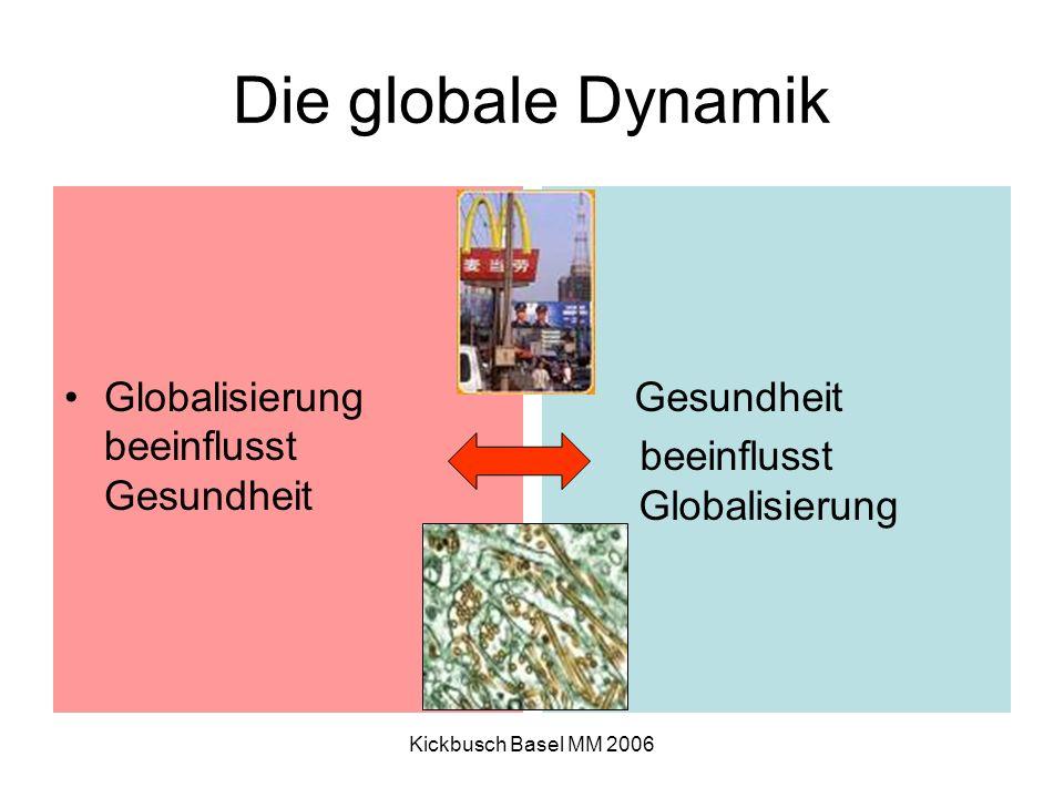Kickbusch Basel MM 2006 Politische Determinanten…… Stärkung multi -lateraler Mechanismen der Zusammenarbeit Stärkung der Zusammenarbeit auf nationaler Ebene zwischen Ministerien