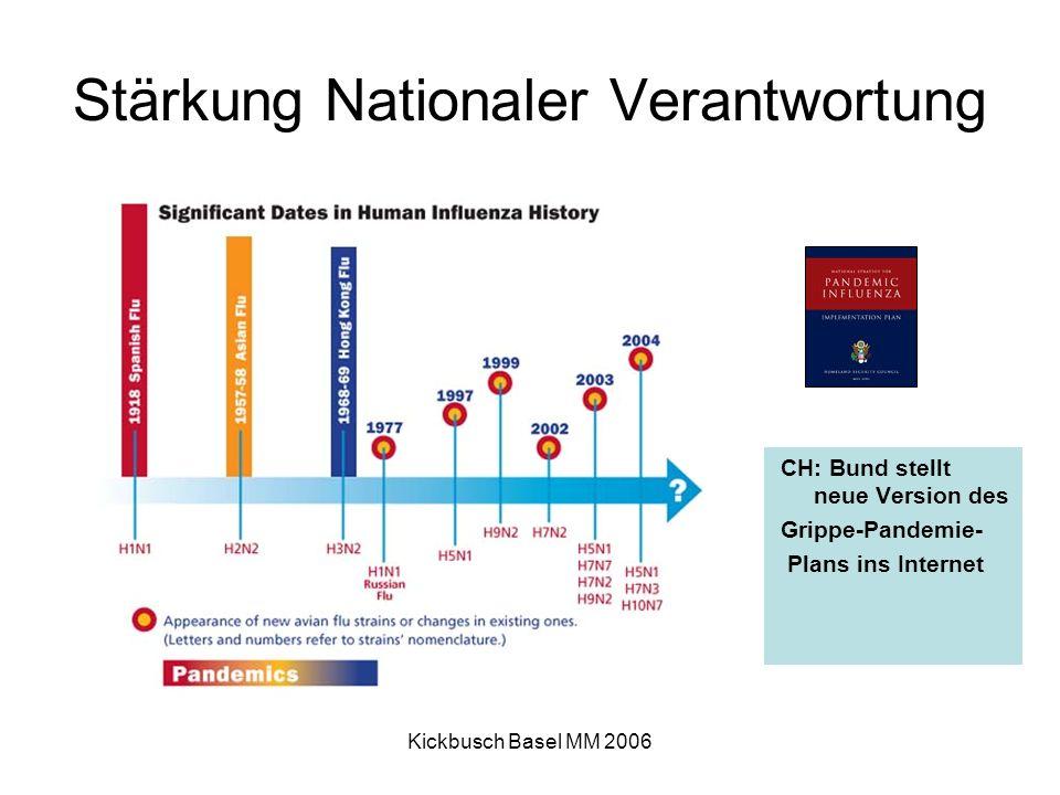 Kickbusch Basel MM 2006 Stärkung Nationaler Verantwortung CH: Bund stellt neue Version des Grippe-Pandemie- Plans ins Internet