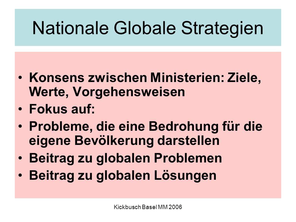 Kickbusch Basel MM 2006 Nationale Globale Strategien Konsens zwischen Ministerien: Ziele, Werte, Vorgehensweisen Fokus auf: Probleme, die eine Bedrohung für die eigene Bevölkerung darstellen Beitrag zu globalen Problemen Beitrag zu globalen Lösungen