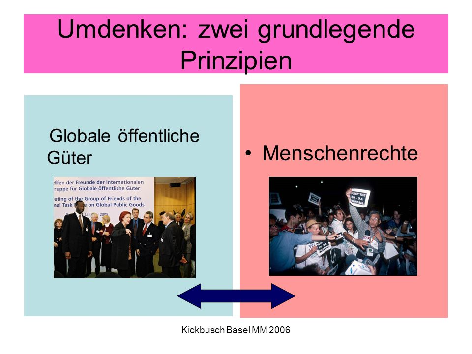 Kickbusch Basel MM 2006 Umdenken: zwei grundlegende Prinzipien Globale öffentliche Güter Menschenrechte