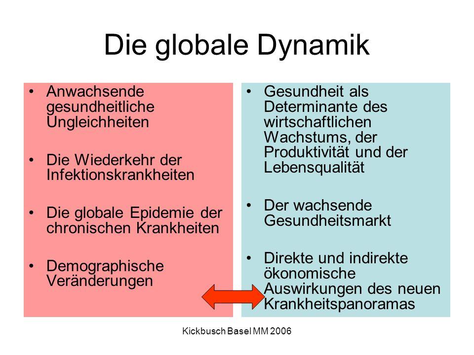 Kickbusch Basel MM 2006 Globale Ungleichheit und Armut Millennium Development Goals